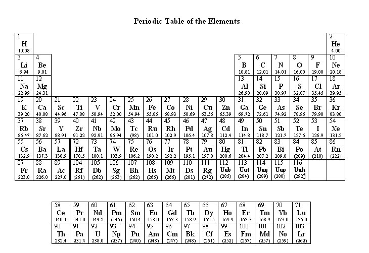 periodic_table_small