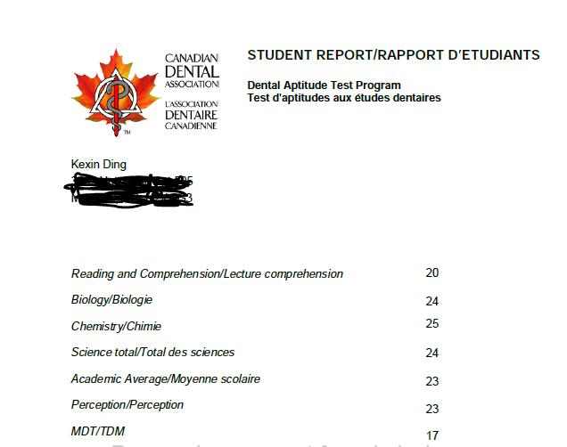 Kexin Ding - Canadian DAT Scores CrackDAT