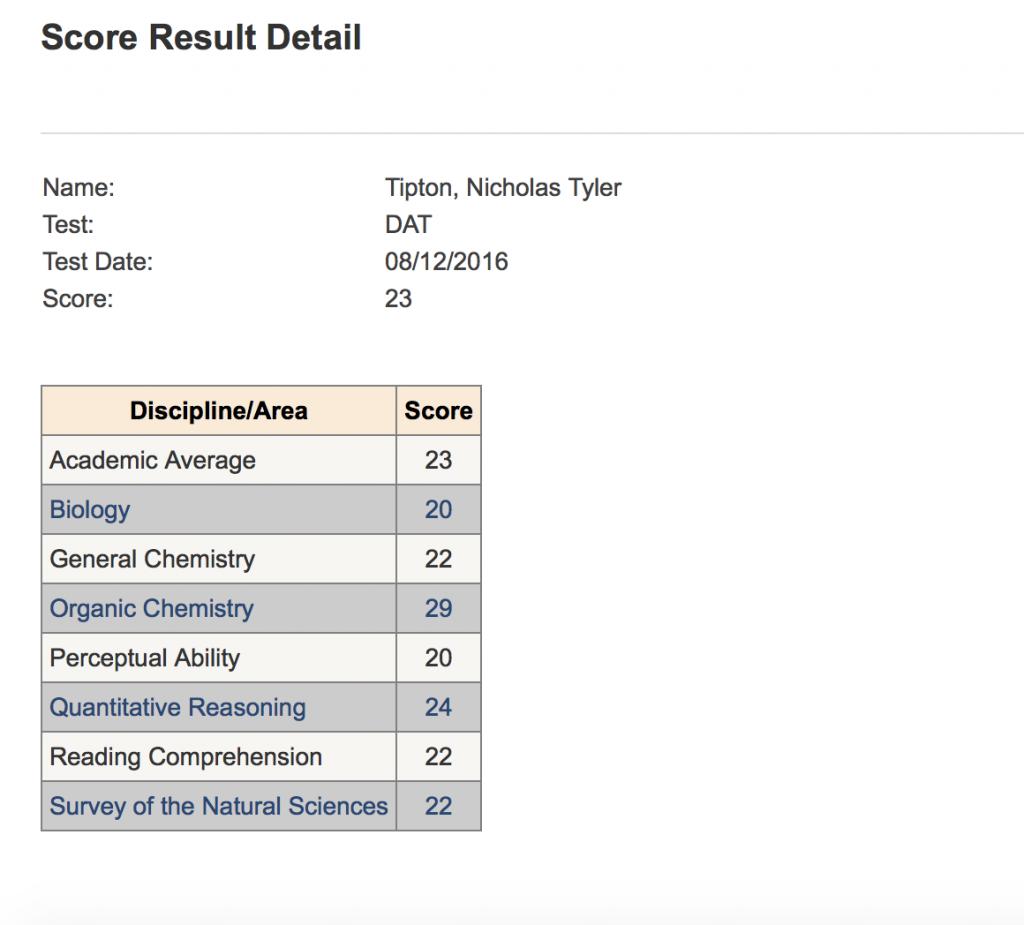 DAT Score Report Crack Dental Admission Test