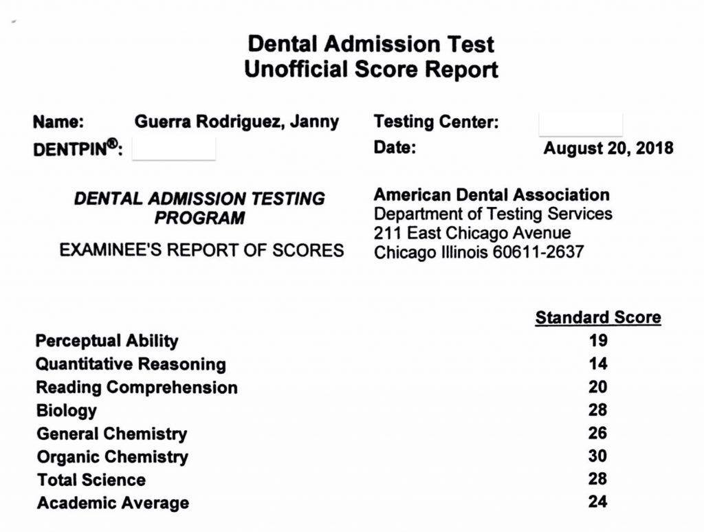 Janny DAT Dental Admission Test CrackDAT